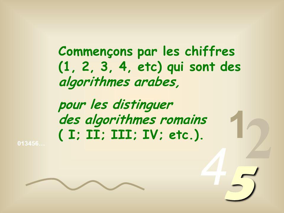 Commençons par les chiffres (1, 2, 3, 4, etc) qui sont des algorithmes arabes, pour les distinguer des algorithmes romains ( I; II; III; IV; etc.).