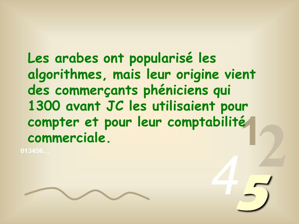 1 2 4 5 Les arabes ont popularisé les algorithmes, mais leur origine vient des commerçants phéniciens qui 1300 avant JC les utilisaient pour compter et pour leur comptabilité commerciale.