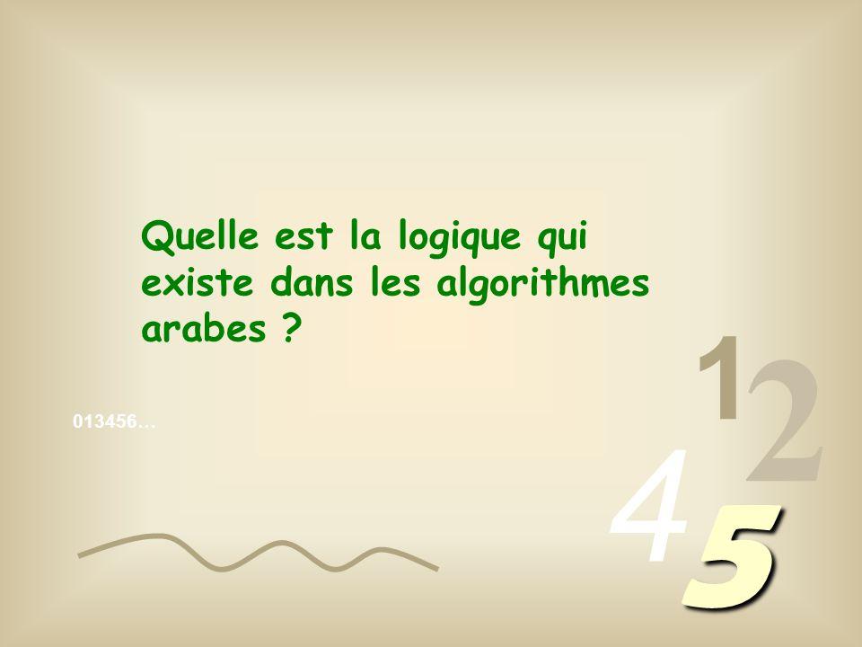 013456… 1 2 4 5 Quelle est la logique qui existe dans les algorithmes arabes ?