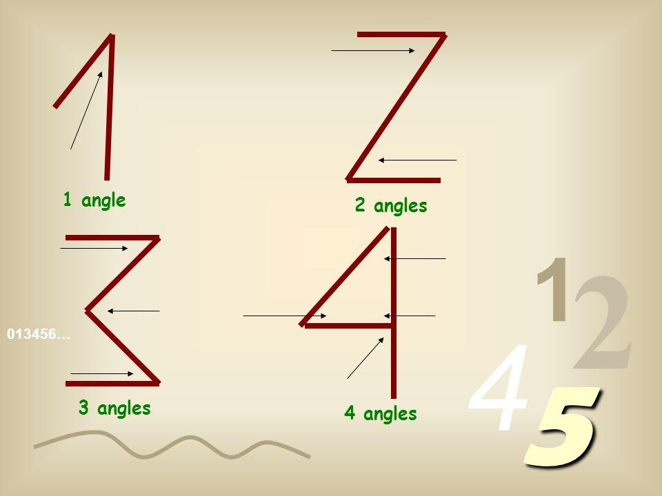013456… 1 2 4 5 1 angle 2 angles 3 angles 4 angles