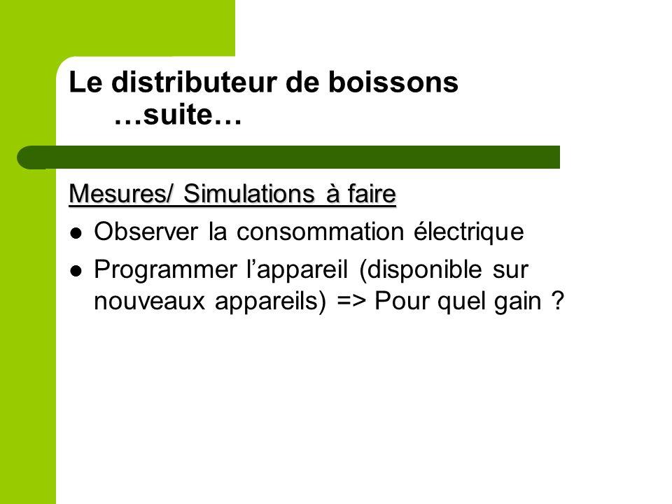 Le distributeur de boissons …suite… Mesures/ Simulations à faire Observer la consommation électrique Programmer lappareil (disponible sur nouveaux appareils) => Pour quel gain ?