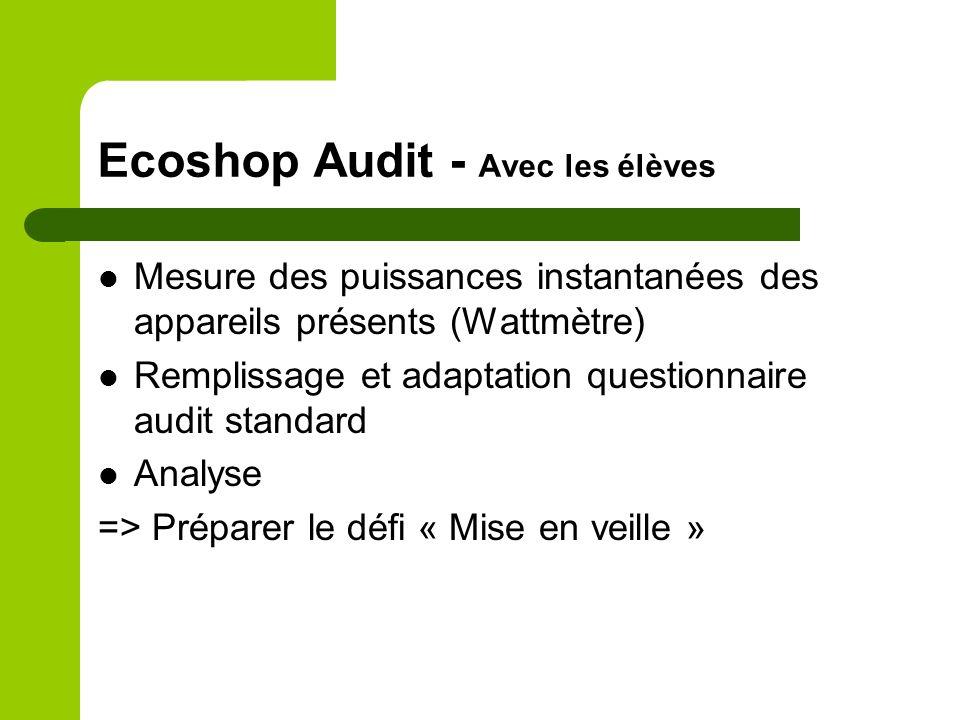 Ecoshop Audit - Avec les élèves Mesure des puissances instantanées des appareils présents (Wattmètre) Remplissage et adaptation questionnaire audit standard Analyse => Préparer le défi « Mise en veille »