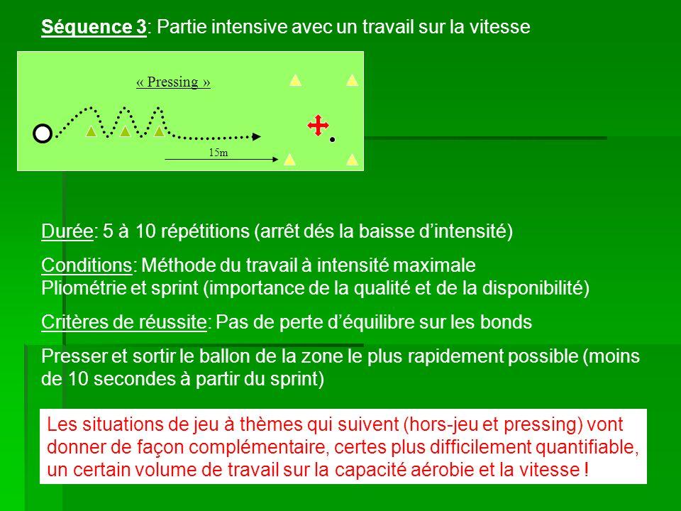 Leçon n° 7 : Sorganiser collectivement pour une tactique (hors-jeu, pressing) Situation avec une dominante « vitesse » Objectif: Sorganiser pour jouer le hors-jeu / surpasser une défense organisée en ligne.