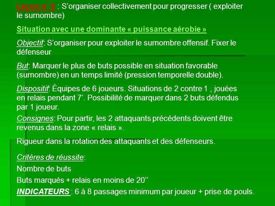 Leçon n° 9 : Sorganiser collectivement pour progresser ( exploiter le surnombre) Situation avec une dominante « puissance aérobie » Objectif: Sorganiser pour exploiter le surnombre offensif.