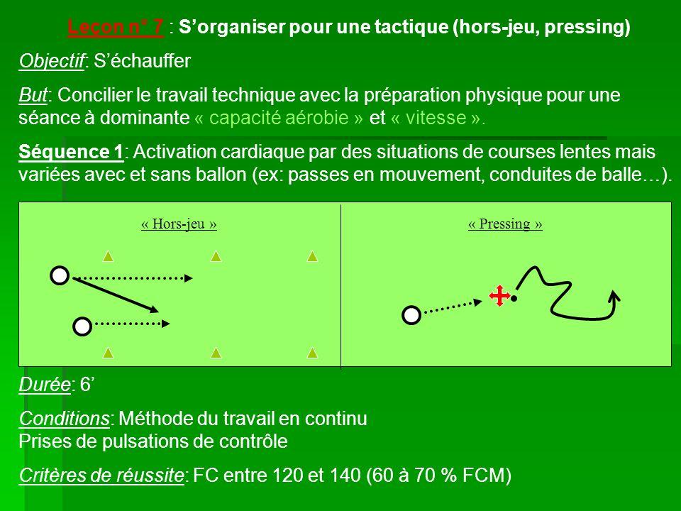 Leçon n° 7 : Sorganiser pour une tactique (hors-jeu, pressing) Objectif: Séchauffer But: Concilier le travail technique avec la préparation physique pour une séance à dominante « capacité aérobie » et « vitesse ».