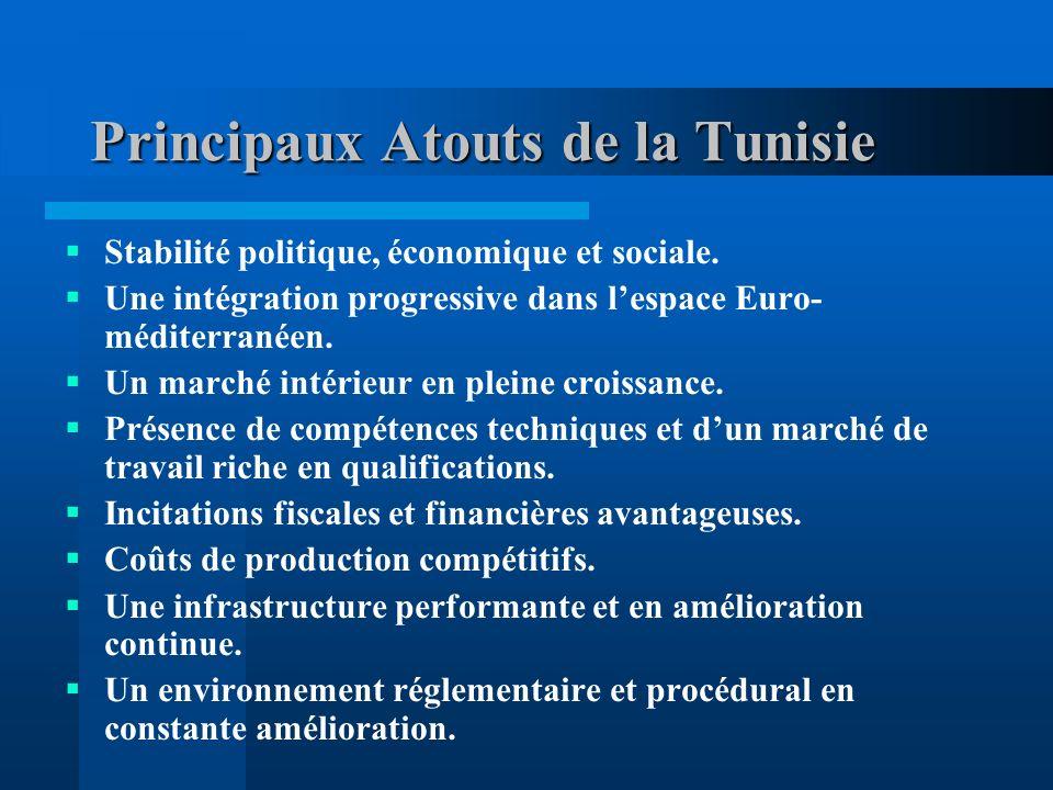 Principaux Atouts de la Tunisie Stabilité politique, économique et sociale.