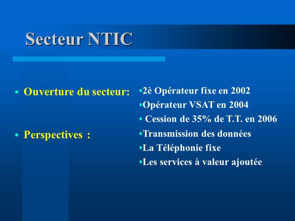 Secteur NTIC Ouverture du secteur: 2è Opérateur fixe en 2002 Opérateur VSAT en 2004 Cession de 35% de T.T.