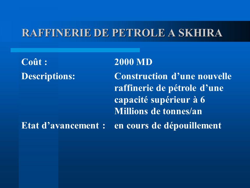 RAFFINERIE DE PETROLE A SKHIRA Coût :2000 MD Descriptions:Construction dune nouvelle raffinerie de pétrole dune capacité supérieur à 6 Millions de tonnes/an Etat davancement :en cours de dépouillement
