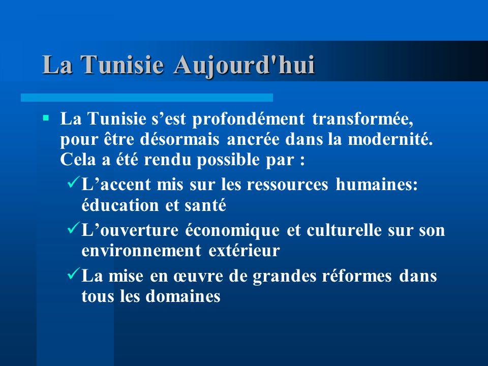 La Tunisie Aujourd hui La Tunisie sest profondément transformée, pour être désormais ancrée dans la modernité.
