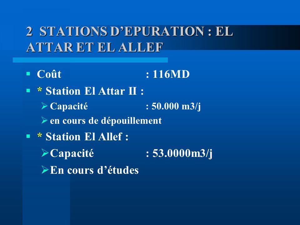 2 STATIONS DEPURATION : EL ATTAR ET EL ALLEF Coût : 116MD * Station El Attar II : Capacité: 50.000 m3/j en cours de dépouillement * Station El Allef : Capacité: 53.0000m3/j En cours détudes