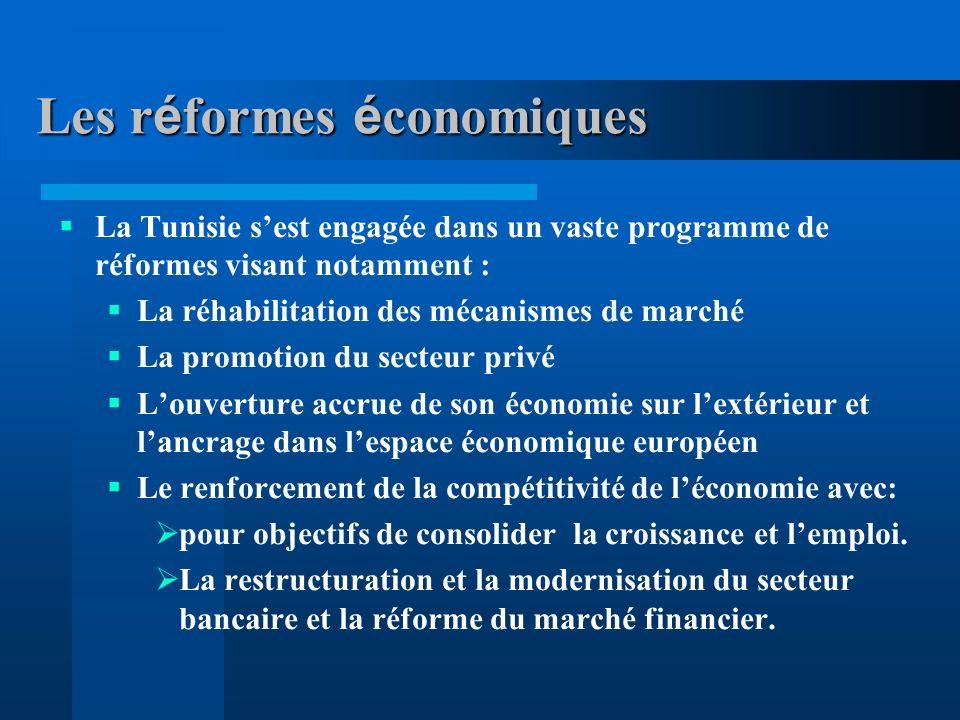 Les r é formes é conomiques La Tunisie sest engagée dans un vaste programme de réformes visant notamment : La réhabilitation des mécanismes de marché La promotion du secteur privé Louverture accrue de son économie sur lextérieur et lancrage dans lespace économique européen Le renforcement de la compétitivité de léconomie avec: pour objectifs de consolider la croissance et lemploi.