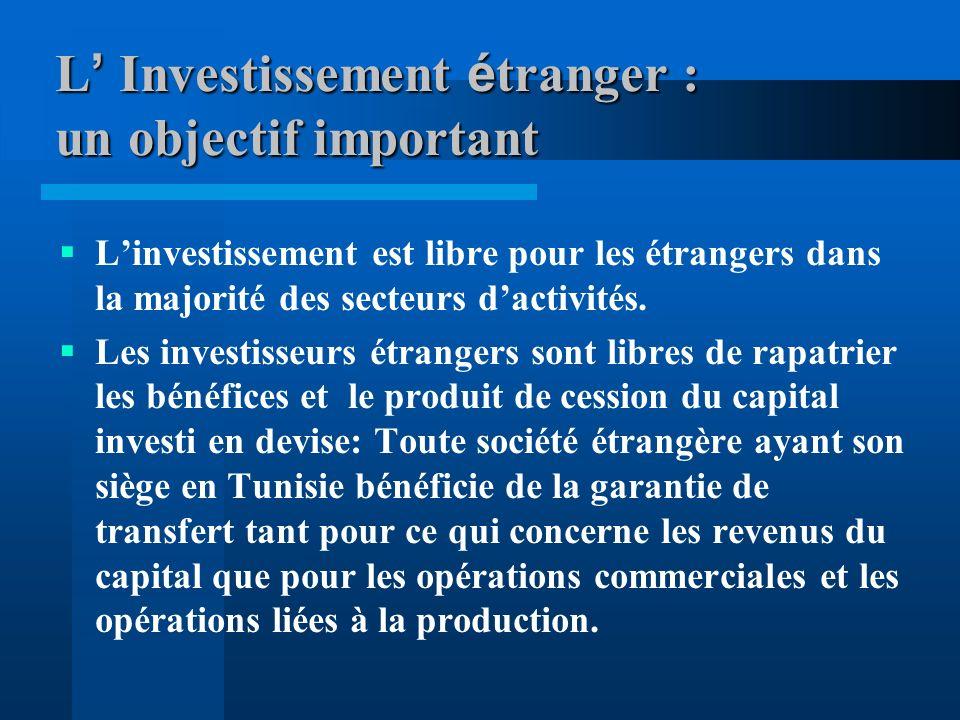 L Investissement é tranger : un objectif important Linvestissement est libre pour les étrangers dans la majorité des secteurs dactivités.