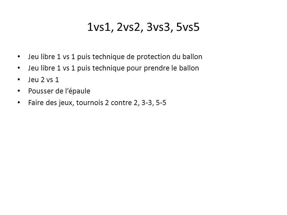 1vs1, 2vs2, 3vs3, 5vs5 Jeu libre 1 vs 1 puis technique de protection du ballon Jeu libre 1 vs 1 puis technique pour prendre le ballon Jeu 2 vs 1 Pousser de lépaule Faire des jeux, tournois 2 contre 2, 3-3, 5-5