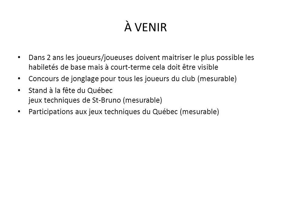 À VENIR Dans 2 ans les joueurs/joueuses doivent maitriser le plus possible les habiletés de base mais à court-terme cela doit être visible Concours de jonglage pour tous les joueurs du club (mesurable) Stand à la fête du Québec jeux techniques de St-Bruno (mesurable) Participations aux jeux techniques du Québec (mesurable)