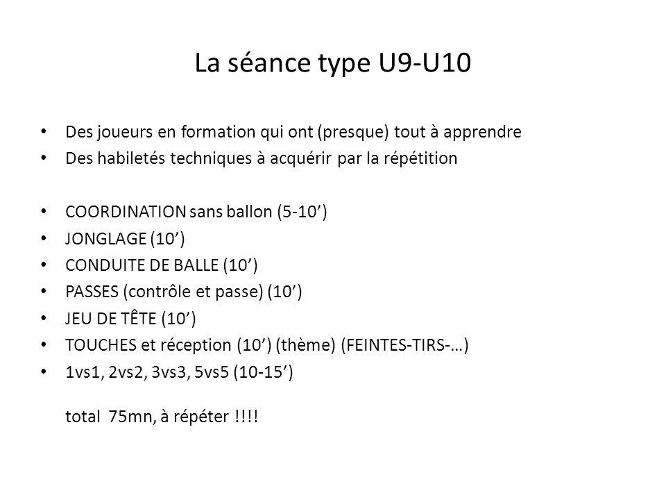 La séance type U9-U10 Des joueurs en formation qui ont (presque) tout à apprendre Des habiletés techniques à acquérir par la répétition COORDINATION sans ballon (5-10) JONGLAGE (10) CONDUITE DE BALLE (10) PASSES (contrôle et passe) (10) JEU DE TÊTE (10) TOUCHES et réception (10) (thème) (FEINTES-TIRS-…) 1vs1, 2vs2, 3vs3, 5vs5 (10-15) total 75mn, à répéter !!!!