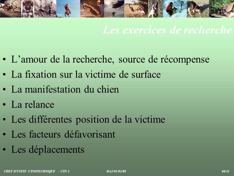 Les exercices de recherche Lamour de la recherche, source de récompense La fixation sur la victime de surface La manifestation du chien La relance Les