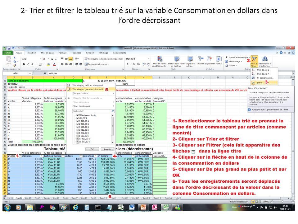 2- Trier et filtrer le tableau trié sur la variable Consommation en dollars dans lordre décroissant