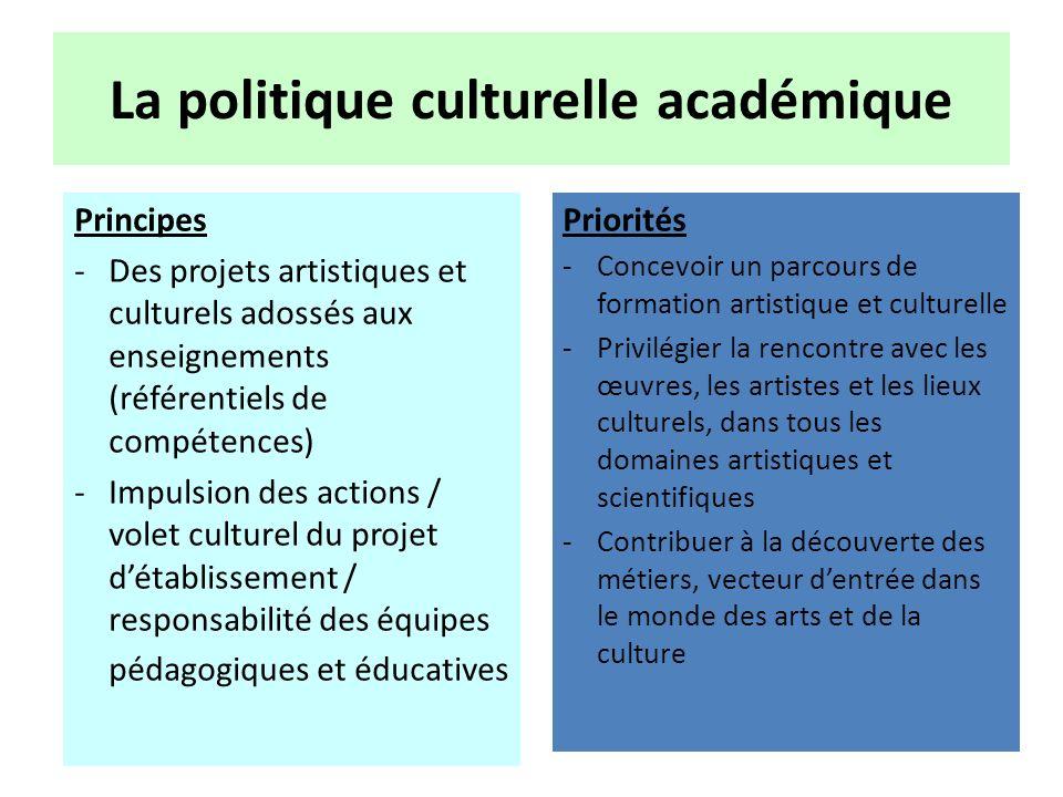 La politique culturelle académique Principes -Des projets artistiques et culturels adossés aux enseignements (référentiels de compétences) -Impulsion