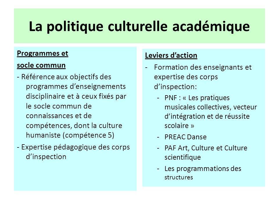 La politique culturelle académique Programmes et socle commun - Référence aux objectifs des programmes denseignements disciplinaire et à ceux fixés pa