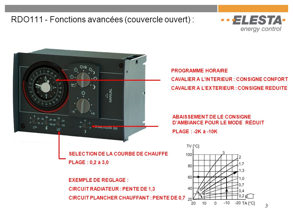 3 RDO111 - Fonctions avancées (couvercle ouvert) : ABAISSEMENT DE LE CONSIGNE DAMBIANCE POUR LE MODE RÉDUIT PLAGE : -2K à -10K SELECTION DE LA COURBE