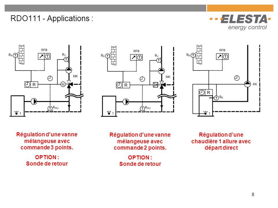 8 RDO111 - Applications : Régulation d'une vanne mélangeuse avec commande 3 points. OPTION : Sonde de retour Régulation d'une vanne mélangeuse avec co