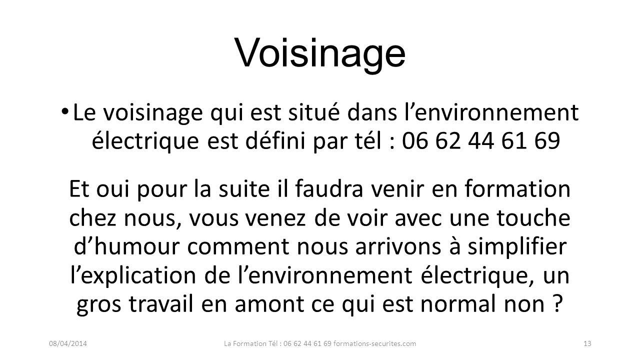 Environnement électrique Alors lenvironnement électrique cest ? to be or not to be : réponse 1 Lintérieur dun cercle limité à 50 mètres par la DLI aut