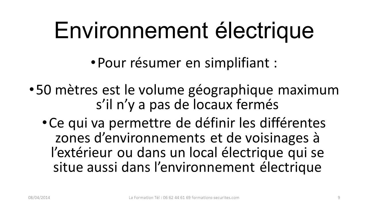 Environnement électrique Pour résumer en simplifiant : 50 mètres est le volume géographique maximum si lon est à ciel ouvert et quil ny a rien entre n