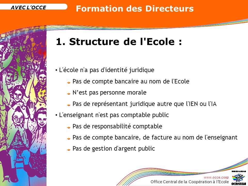 www.occe.coop Office Central de la Coopération à lEcole AVEC LOCCE Formation des Directeurs 1. Structure de l'Ecole : L'école n'a pas d'identité jurid