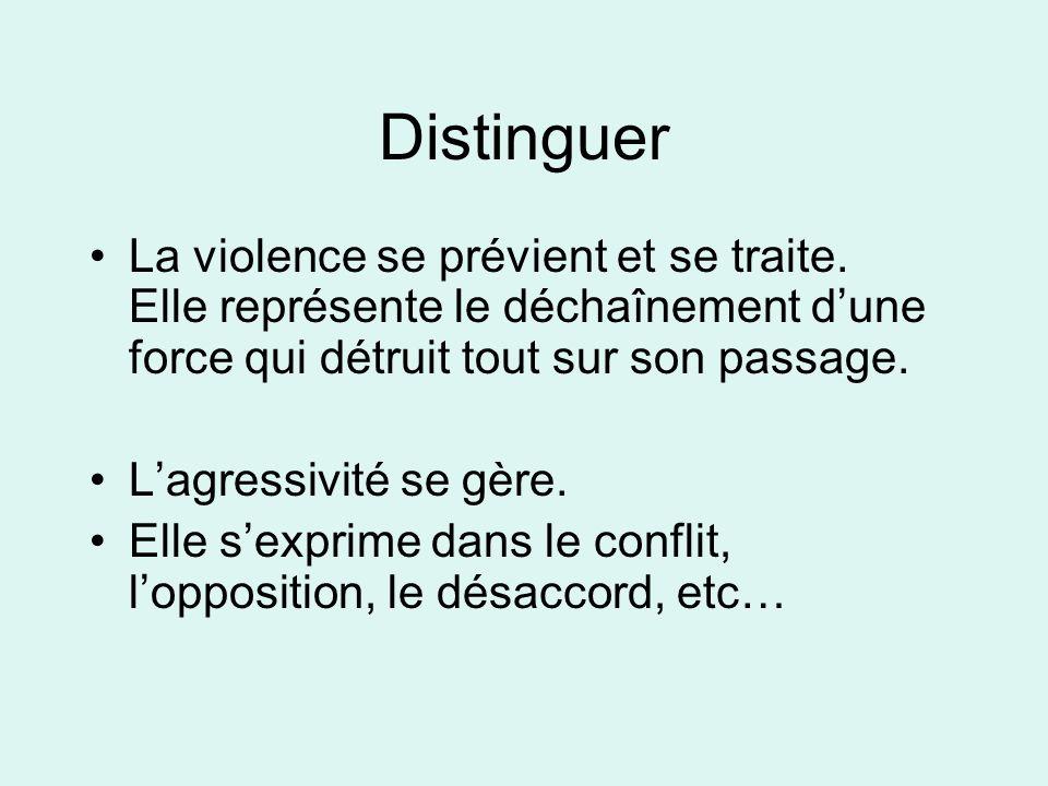 Distinguer La violence se prévient et se traite. Elle représente le déchaînement dune force qui détruit tout sur son passage. Lagressivité se gère. El