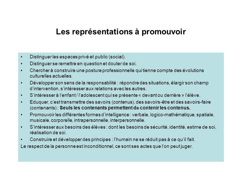 Les représentations à promouvoir Distinguer les espaces privé et public (social).