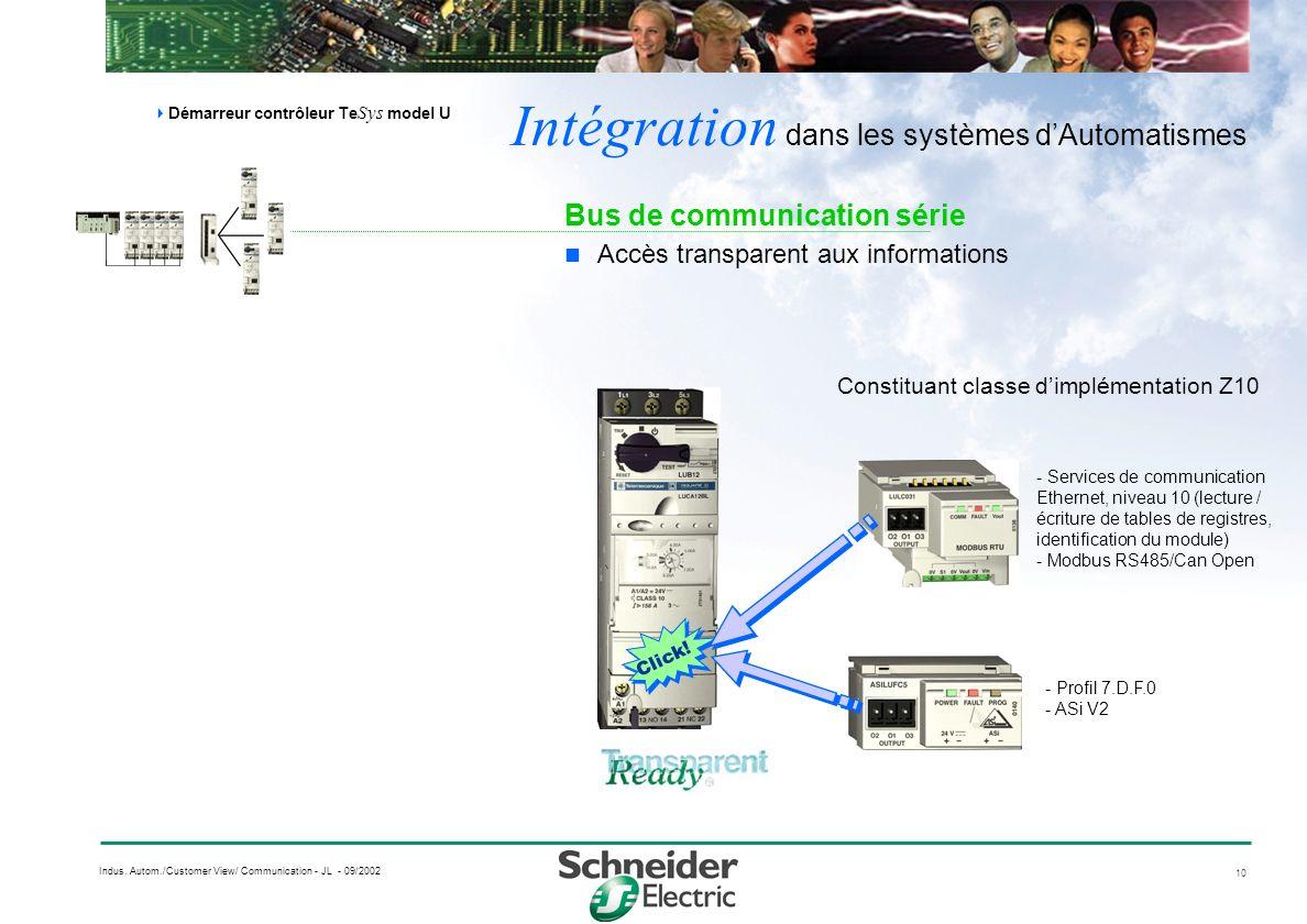10 Indus. Autom./Customer View/ Communication - JL - 09/2002 Accès transparent aux informations Intégration dans les systèmes dAutomatismes Bus de com
