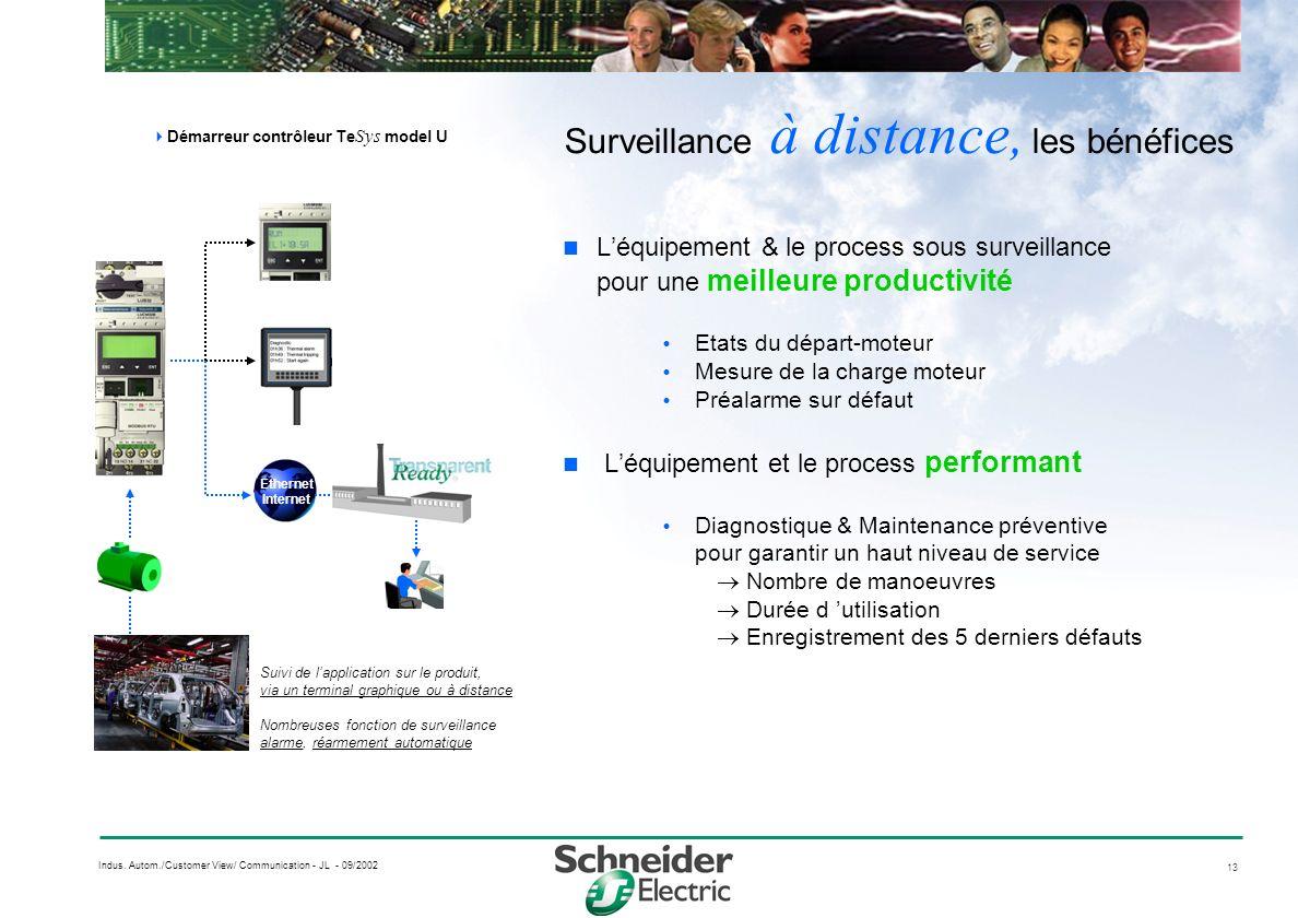 13 Indus. Autom./Customer View/ Communication - JL - 09/2002 Léquipement & le process sous surveillance pour une meilleure productivité Etats du dépar
