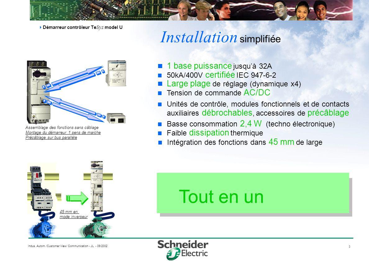 3 Indus. Autom./Customer View/ Communication - JL - 09/2002 Installation simplifiée Démarreur contrôleur Te Sys model U 1 base puissance jusquà 32A 50