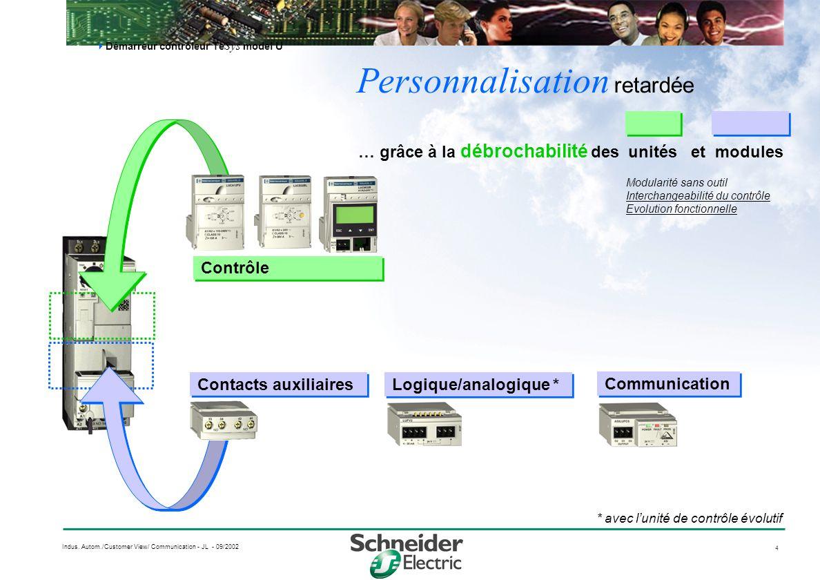 4 Indus. Autom./Customer View/ Communication - JL - 09/2002 Personnalisation retardée Démarreur contrôleur Te Sys model U … grâce à la débrochabilité