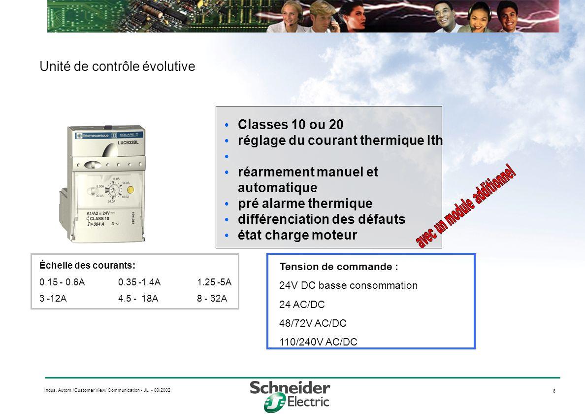 6 Indus. Autom./Customer View/ Communication - JL - 09/2002 Unité de contrôle évolutive Classes 10 ou 20 réglage du courant thermique Ith réarmement m