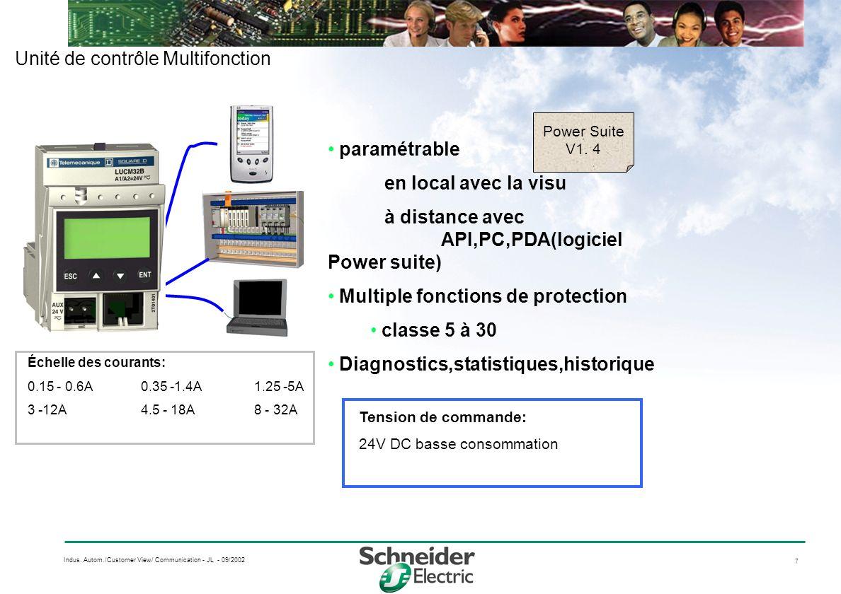 7 Indus. Autom./Customer View/ Communication - JL - 09/2002 Unité de contrôle Multifonction paramétrable en local avec la visu à distance avec API,PC,