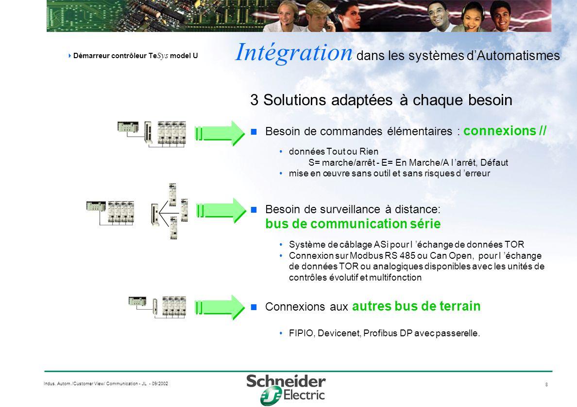 8 Indus. Autom./Customer View/ Communication - JL - 09/2002 3 Solutions adaptées à chaque besoin Besoin de commandes élémentaires : connexions // donn
