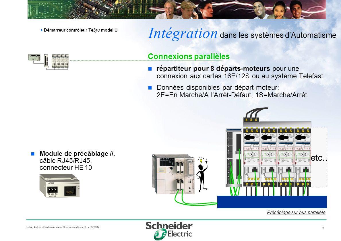 9 Indus. Autom./Customer View/ Communication - JL - 09/2002 Démarreur contrôleur Te Sys model U etc.. Connexions parallèles répartiteur pour 8 départs