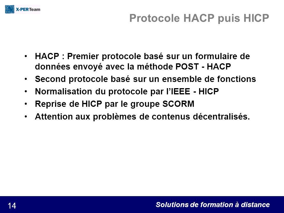 Solutions de formation à distance 14 Protocole HACP puis HICP HACP : Premier protocole basé sur un formulaire de données envoyé avec la méthode POST -