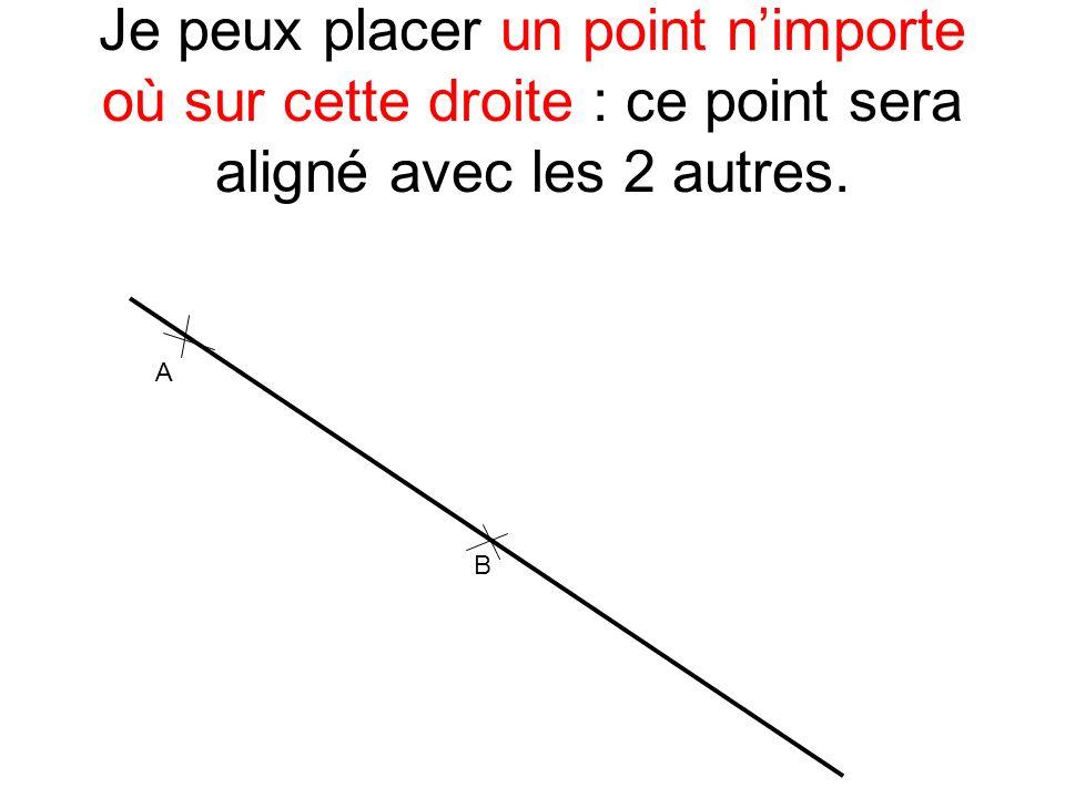 Je peux placer un point nimporte où sur cette droite : ce point sera aligné avec les 2 autres. A B