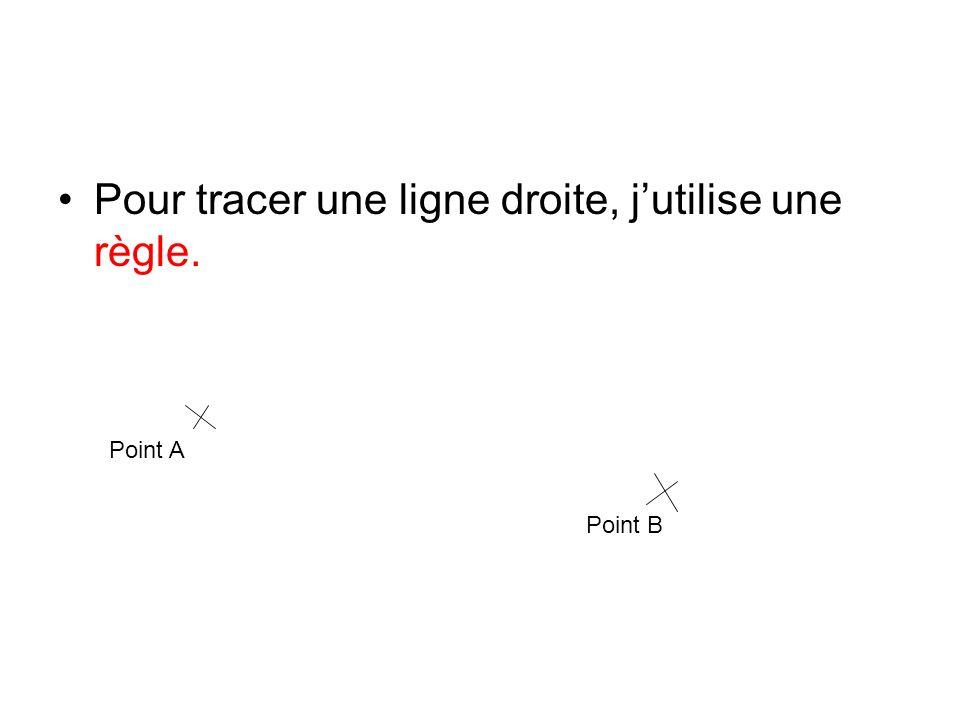 Pour tracer une ligne droite, jutilise une règle. Point A Point B