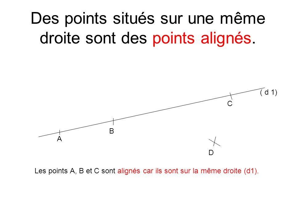 Des points situés sur une même droite sont des points alignés. A B C D ( d 1) Les points A, B et C sont alignés car ils sont sur la même droite (d1).