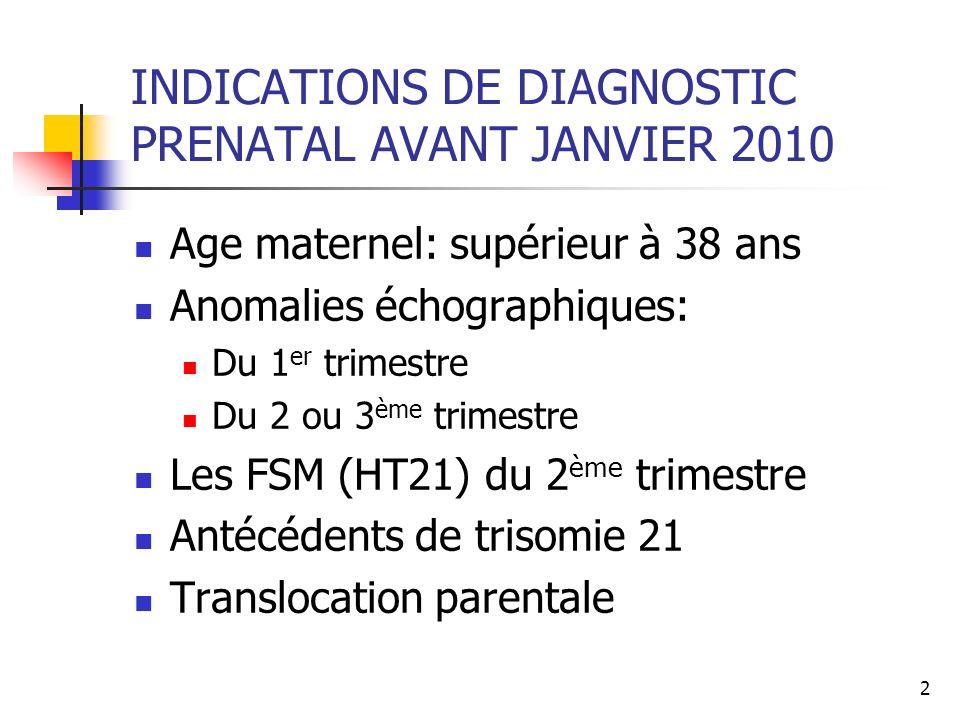 INDICATIONS DE DIAGNOSTIC PRENATAL AVANT JANVIER 2010 Age maternel: supérieur à 38 ans Anomalies échographiques: Du 1 er trimestre Du 2 ou 3 ème trimestre Les FSM (HT21) du 2 ème trimestre Antécédents de trisomie 21 Translocation parentale 2