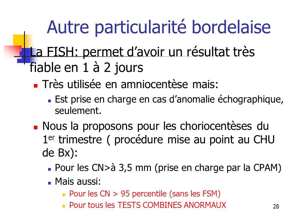 Autre particularité bordelaise La FISH: permet davoir un résultat très fiable en 1 à 2 jours Très utilisée en amniocentèse mais: Est prise en charge en cas danomalie échographique, seulement.