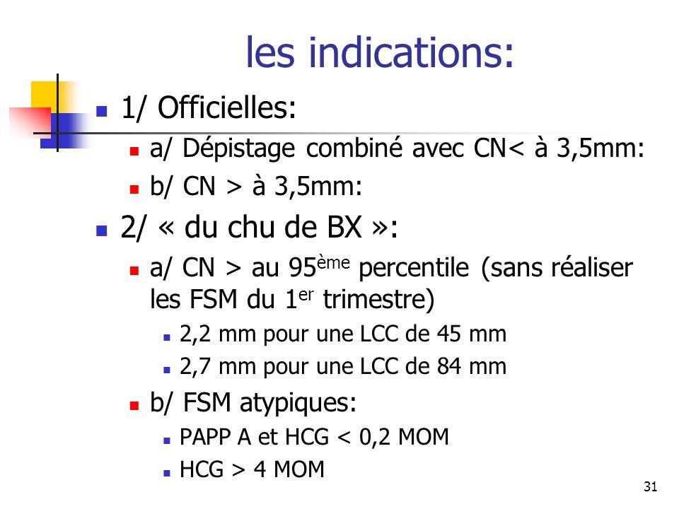 les indications: 1/ Officielles: a/ Dépistage combiné avec CN< à 3,5mm: b/ CN > à 3,5mm: 2/ « du chu de BX »: a/ CN > au 95 ème percentile (sans réaliser les FSM du 1 er trimestre) 2,2 mm pour une LCC de 45 mm 2,7 mm pour une LCC de 84 mm b/ FSM atypiques: PAPP A et HCG < 0,2 MOM HCG > 4 MOM 31