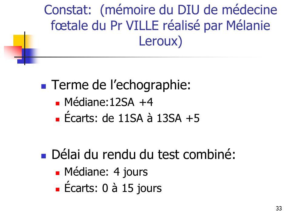 Constat: (mémoire du DIU de médecine fœtale du Pr VILLE réalisé par Mélanie Leroux) Terme de lechographie: Médiane:12SA +4 Écarts: de 11SA à 13SA +5 Délai du rendu du test combiné: Médiane: 4 jours Écarts: 0 à 15 jours 33