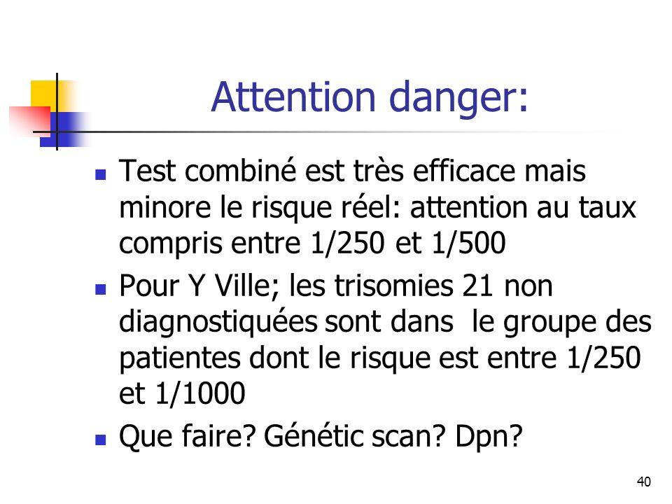 Attention danger: Test combiné est très efficace mais minore le risque réel: attention au taux compris entre 1/250 et 1/500 Pour Y Ville; les trisomies 21 non diagnostiquées sont dans le groupe des patientes dont le risque est entre 1/250 et 1/1000 Que faire.