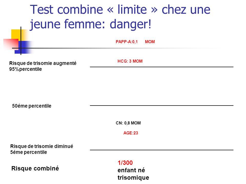 Test combine « limite » chez une jeune femme: danger.