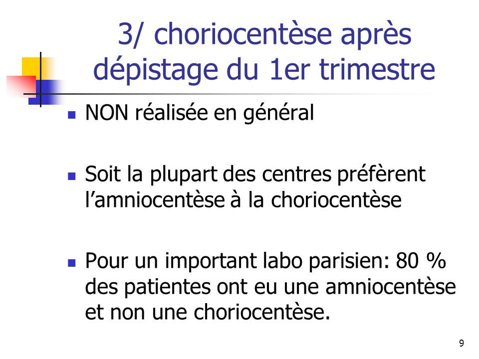 3/ choriocentèse après dépistage du 1er trimestre NON réalisée en général Soit la plupart des centres préfèrent lamniocentèse à la choriocentèse Pour un important labo parisien: 80 % des patientes ont eu une amniocentèse et non une choriocentèse.