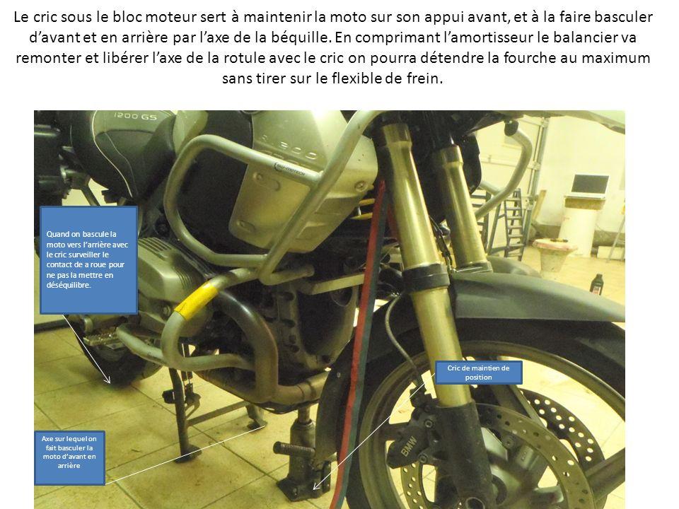 Le cric sous le bloc moteur sert à maintenir la moto sur son appui avant, et à la faire basculer davant et en arrière par laxe de la béquille. En comp